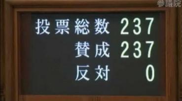 参議院可決
