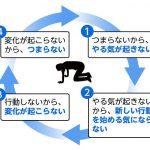【宅建】受験勉強が好調な時にこそスランプ対策を!